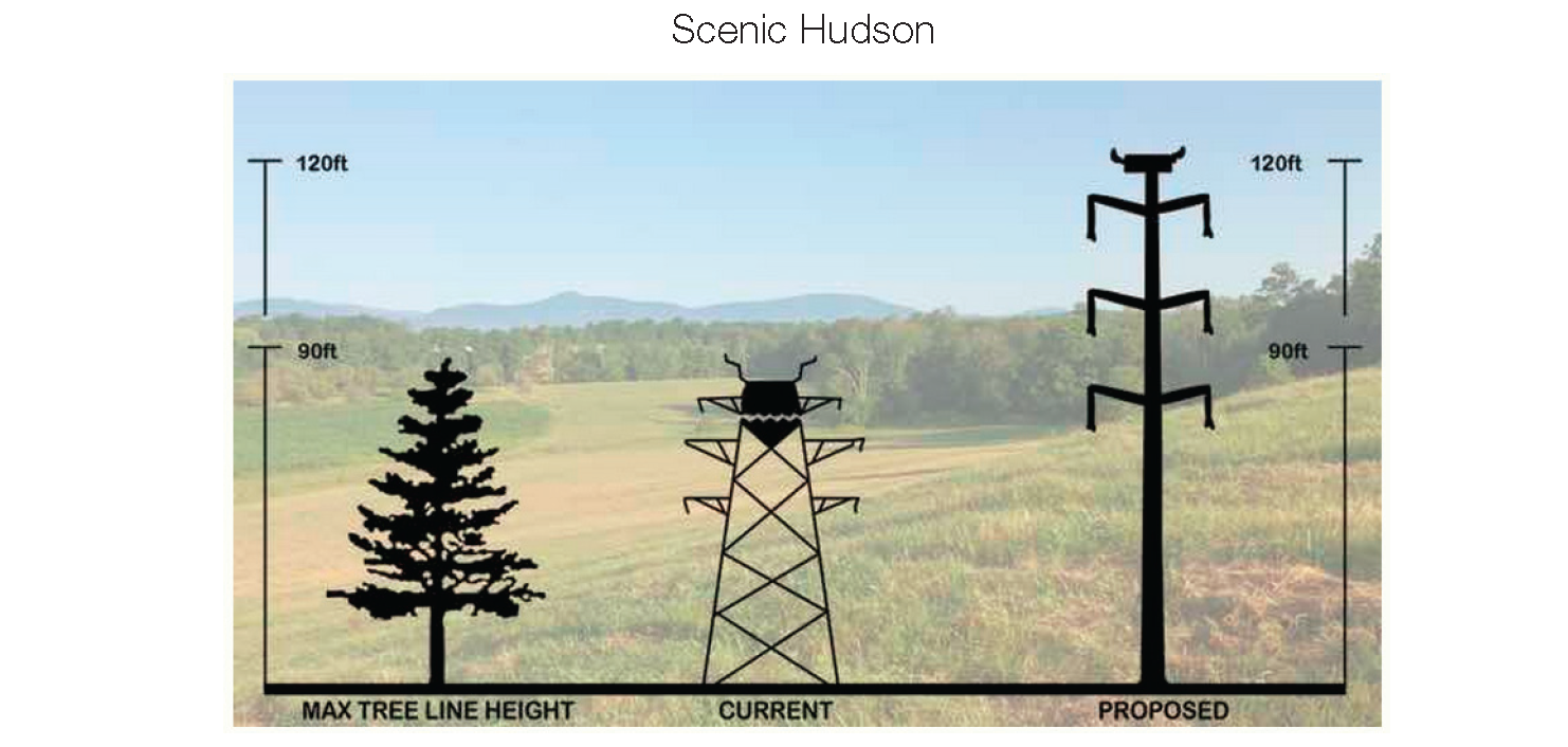 National Grid Proposal v. Scenic Hudson Graphic part 2